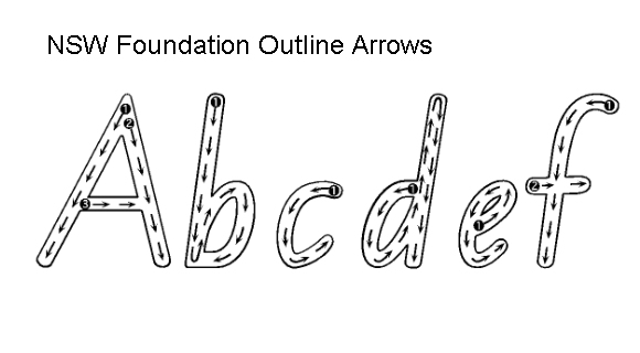 Nsw foundation font free download