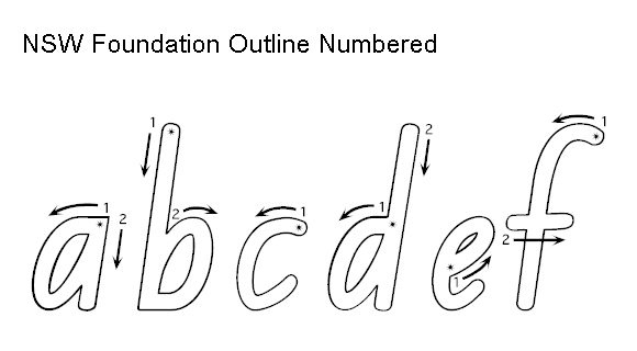 All Worksheets nsw foundation handwriting worksheets free : School fonts and handwriting fonts for NSW schools and teachers